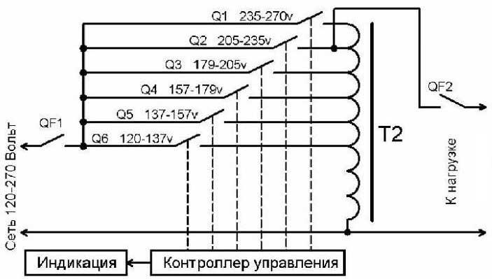 низковольтных симисторов