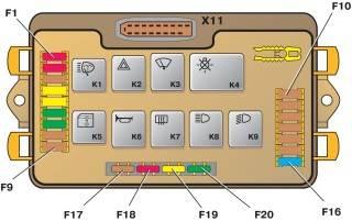ВАЗ2115 2114 с ЭСУД на базе контроллера М 797 аналог